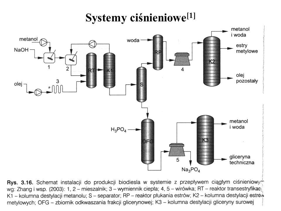 Systemy ciśnieniowe[1]